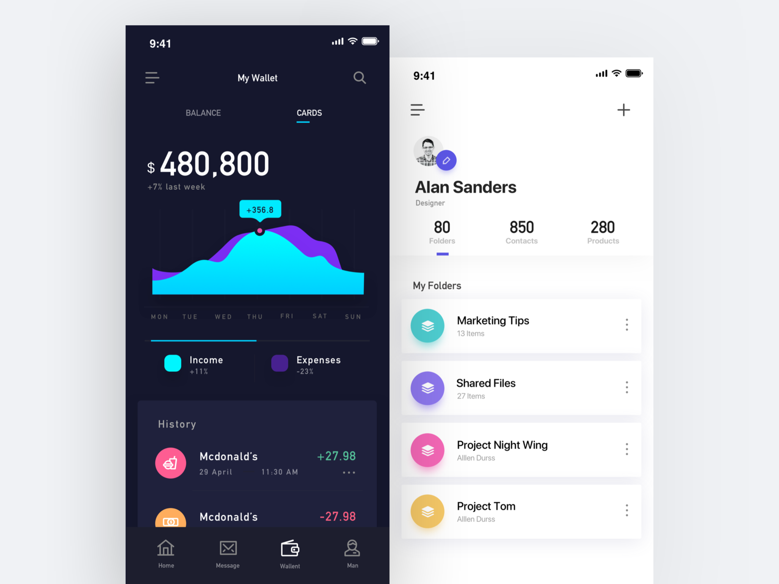 UIUX Interaction Design – Week 15