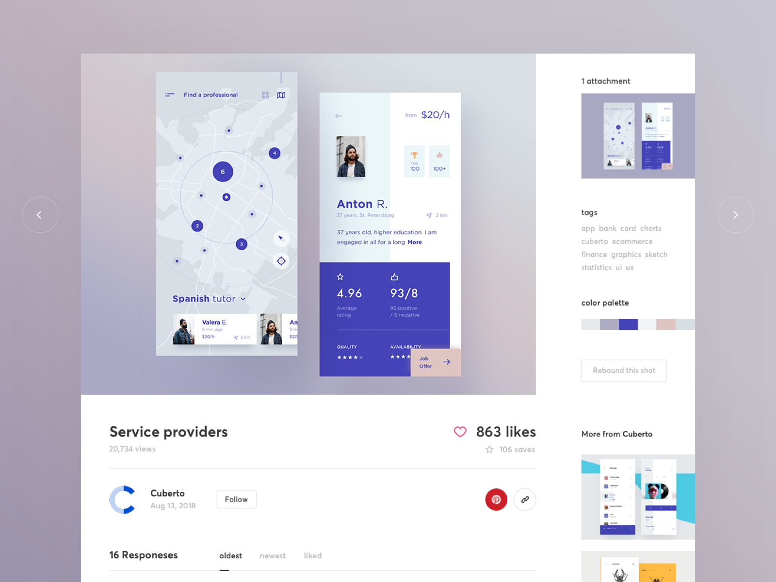 UIUX Interaction Design – Week 15