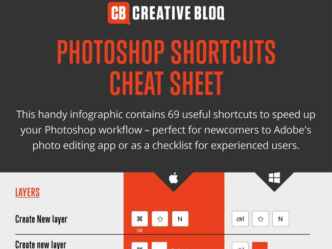 Photoshop shortcuts cheat sheet