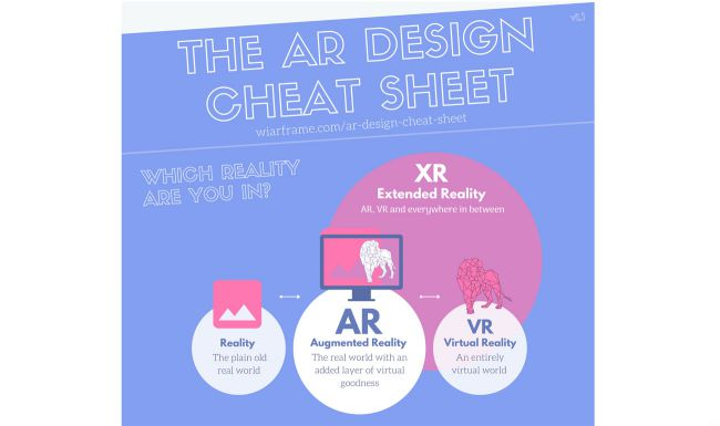 AR design cheat sheet
