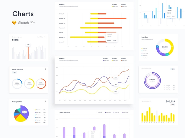 Free Charts for Sketch PSD