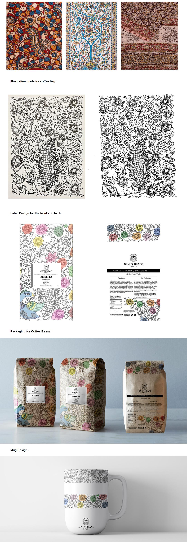 Graphic Design,Packaging inspiration ,Illustration