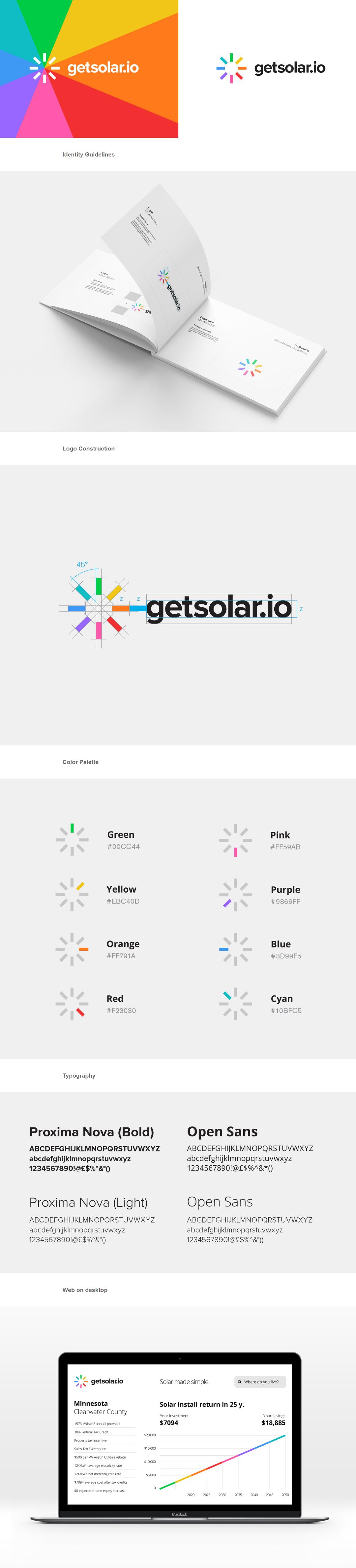 branding , graphic design